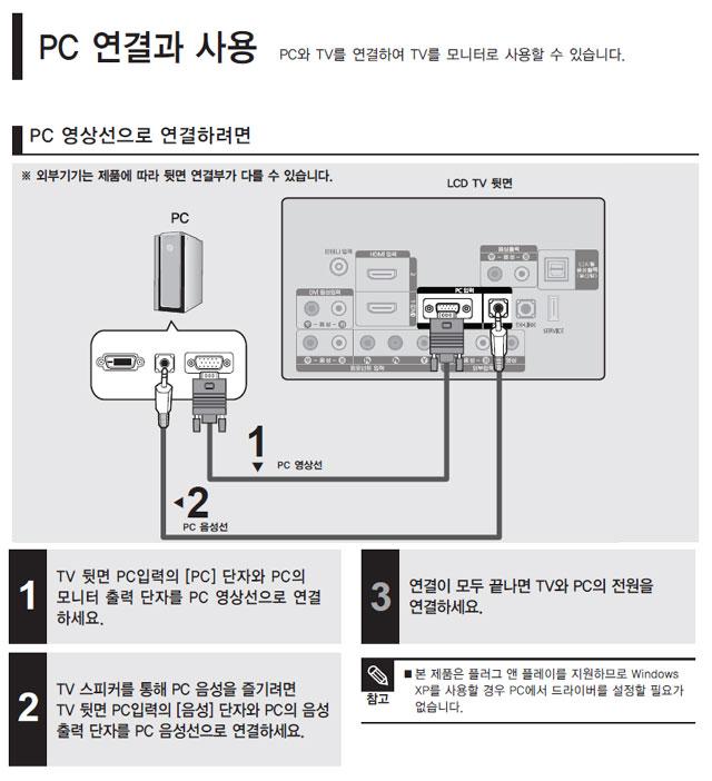 [EAV]PC연결과 사용(D-sub RGB 연결)